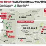 "If chemical weapon attacks are the ""line"" then it looks like we might be in for a new war."